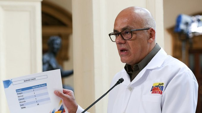 Venezuela suma 362 nuevos casos de Covid-19 para un total de 8.372 contagios